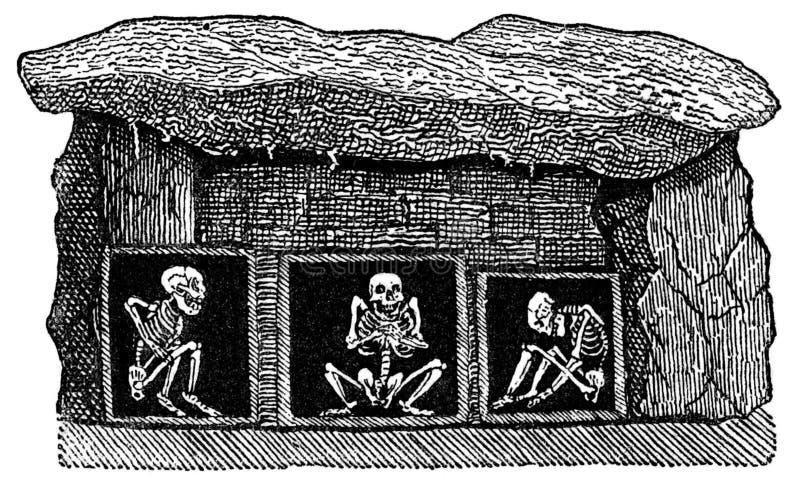 Skeletons in Swedish Tomb stock image