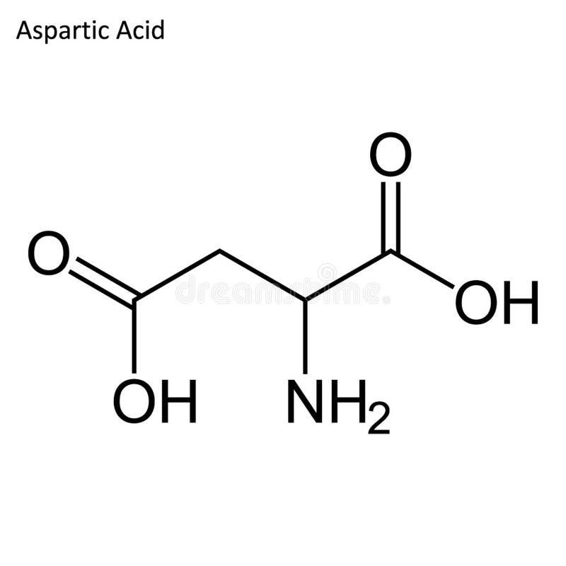 Skelett- formel av Aspartic syra stock illustrationer