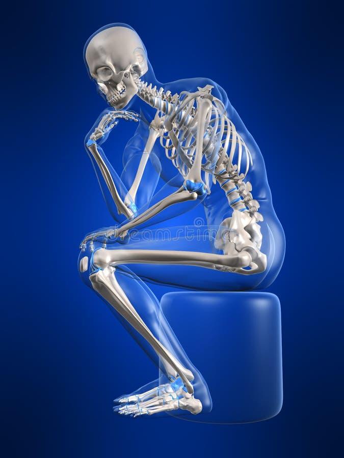 skelett- tänka vektor illustrationer