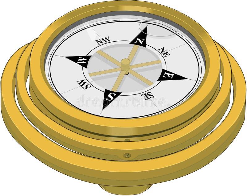 Skepps illustration för kompassvektor stock illustrationer