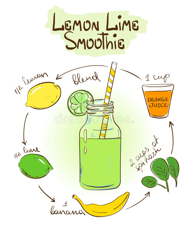 Sketch Lemon Lime smoothie recipe. Hand drawn sketch illustration with Lemon Lime smoothie. Including recipe and ingredients for restaurant or cafe. Healthy vector illustration