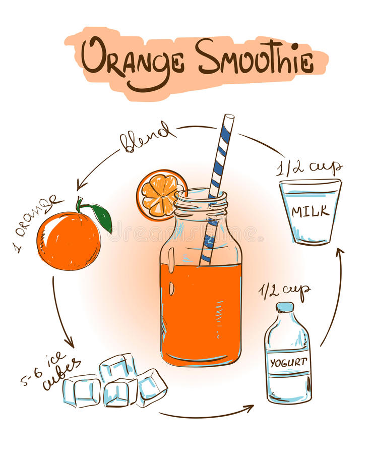 Sketch Orange smoothie recipe. royalty free illustration