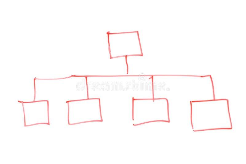 Download Sketch Of Organisation Chart Stock Image - Image: 8054005