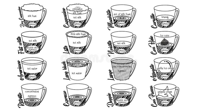 Sketching of cute coffee cup great for banner. And interior decoration in cafe, coffee shop stock illustration