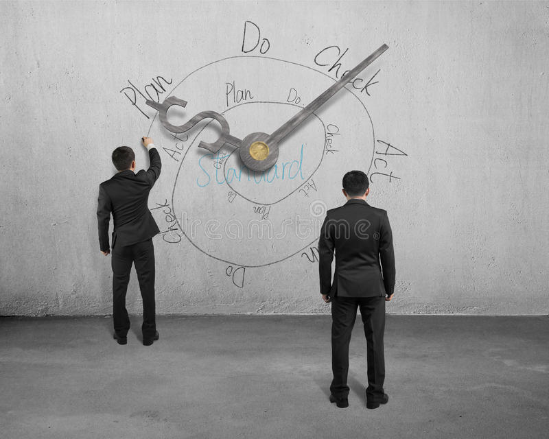 Sketching PDCA cycle on wall with clock hands stock photography