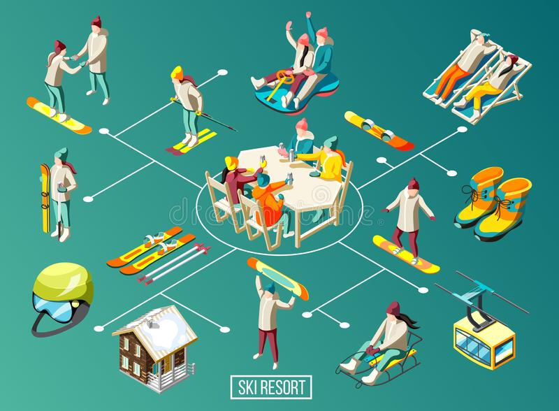 Ski Resort Isometric Flowchart. With house for living sports equipment and visitors on turquoise background vector illustration vector illustration