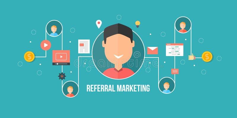 Skierowanie marketing, sieć marketing, biznesowy partnerstwo, filia programa pojęcie Płaski projekta wektoru sztandar ilustracja wektor