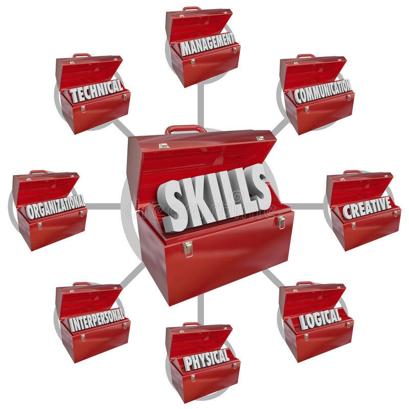 Skills Toolboxes Desirable Characteristics Hiring for Job. The word Skills on a red metal lunchbox to illustrate desirable qualities and characteristics in a job stock illustration