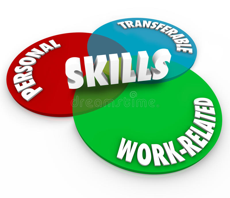 Skills Venn Diagram Personal Transferable Work Related vector illustration