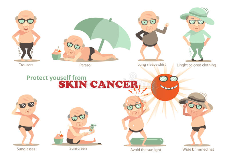 Skin cancer royalty free illustration