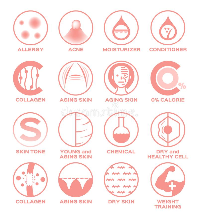 Skin icon set vector / allergy acne moisturizer hair conditioner collagen aging 0% calorie tone young chemical dry healthy cell we stock illustration