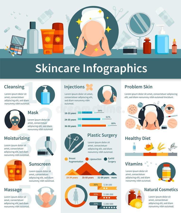 Skincare flaches Infographics stock abbildung