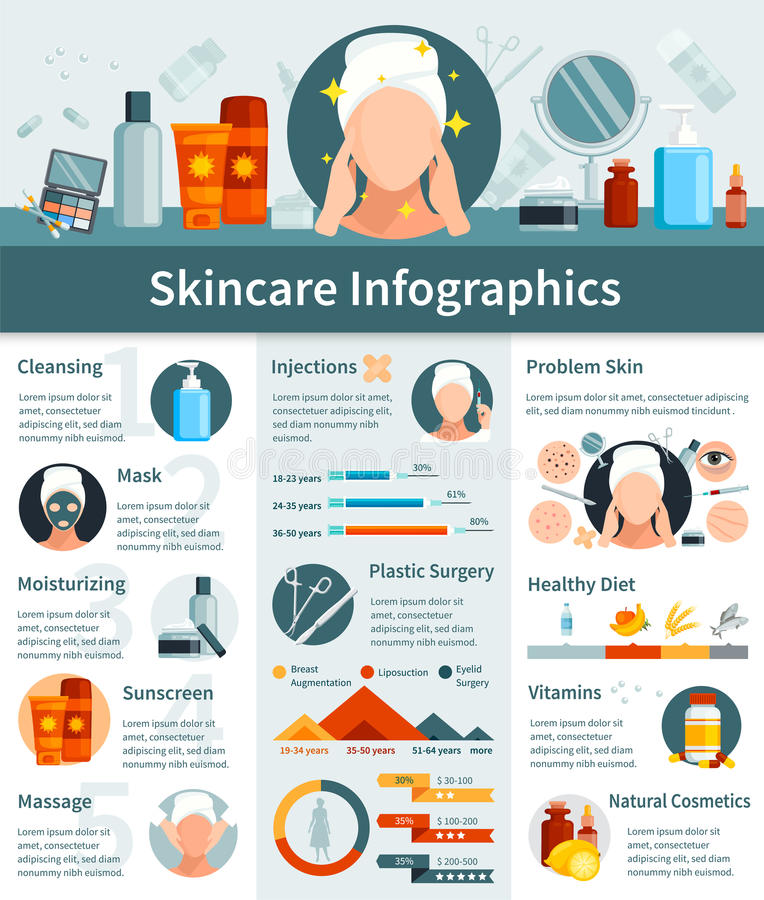 Skin Care Infographic: Skincare Flat Infographics Stock Vector. Illustration Of