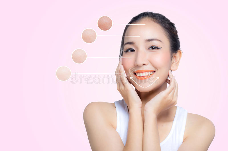 skincare and health concept - beautiful young woman face stock images