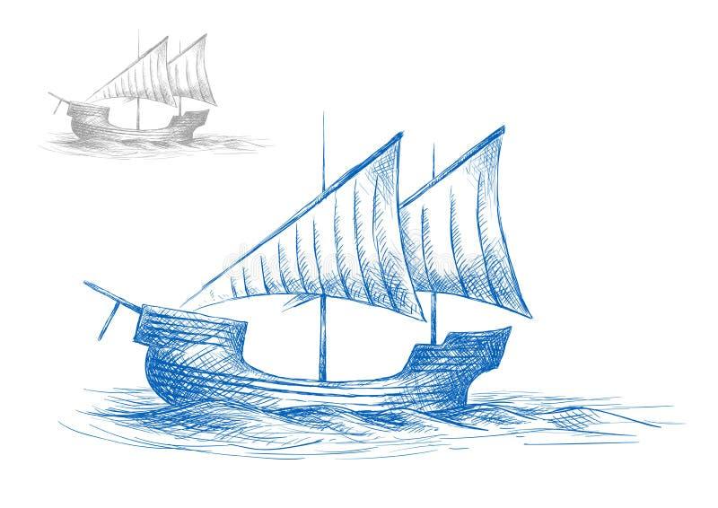 Skissa av det gamla medeltida seglingskeppet royaltyfri illustrationer