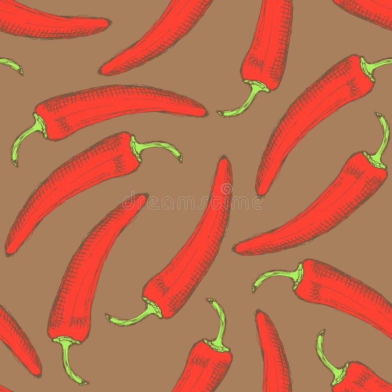 Skissa chilipeppar i tappningstil vektor illustrationer