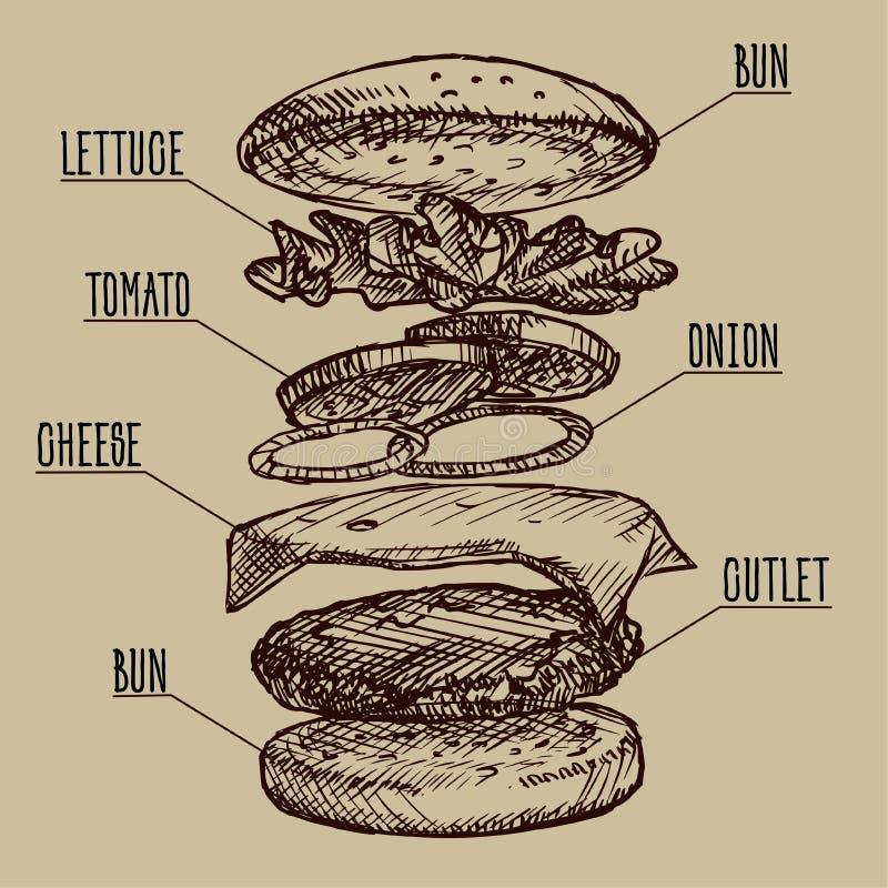 Skissa hamburgaren vid lager vektor illustrationer