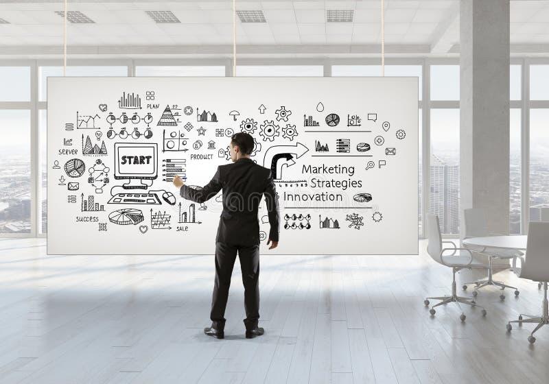 Skissa hans affärsstrategi Blandat massmedia arkivbild