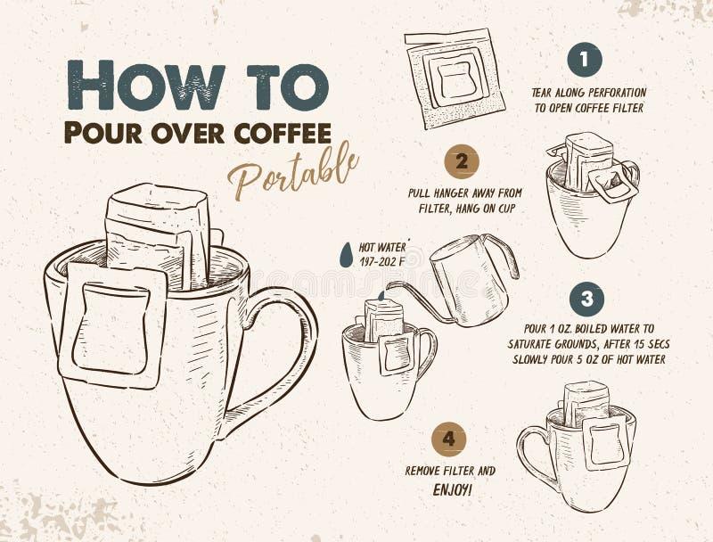 Skissa vektorn, hur man häller över bärbart kaffe royaltyfri illustrationer