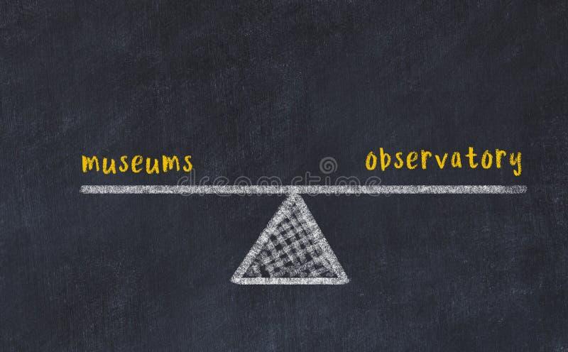 Skizze der Skalen auf der Halskarte Konzept des Gleichgewichts zwischen Museen und Observatorium lizenzfreies stockfoto