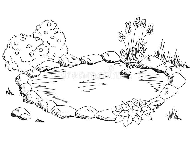 Skizzenillustration des Teichs grafische schwarze weiße Landschafts stock abbildung