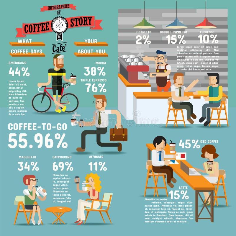 Sklep z kawą projekta ilustracyjni elementy, Infographics kawowa opowieść ilustracja wektor
