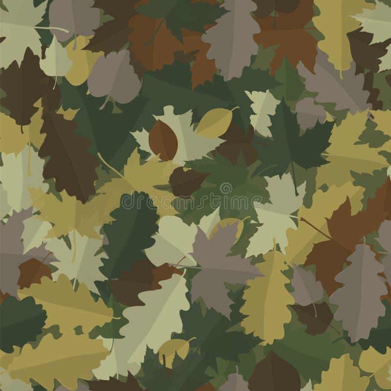 Skogsmarkkamouflage med stupade sidor för höst av lövfällande träd vektor illustrationer