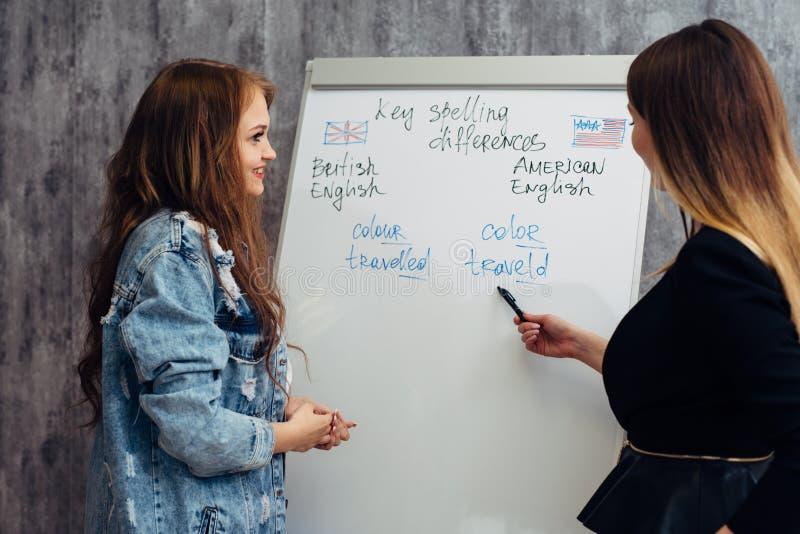 Skola för engelskt språk Kurs-, lärare- och studentsamtal royaltyfria foton