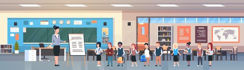 Skolakurslärarinna With Pupils Standing i Front Of Board In Classroom horisontalbanret royaltyfri illustrationer