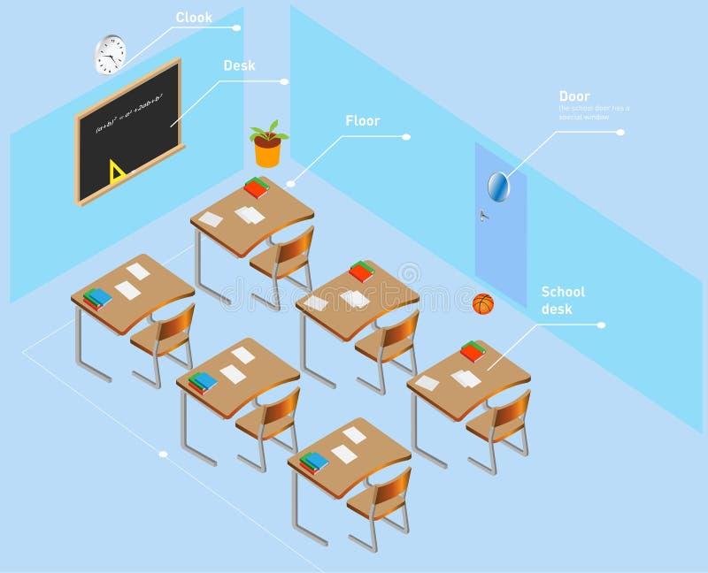 Skolauppsättning, skolaskrivbord, dörrar och skolagrupp royaltyfri illustrationer