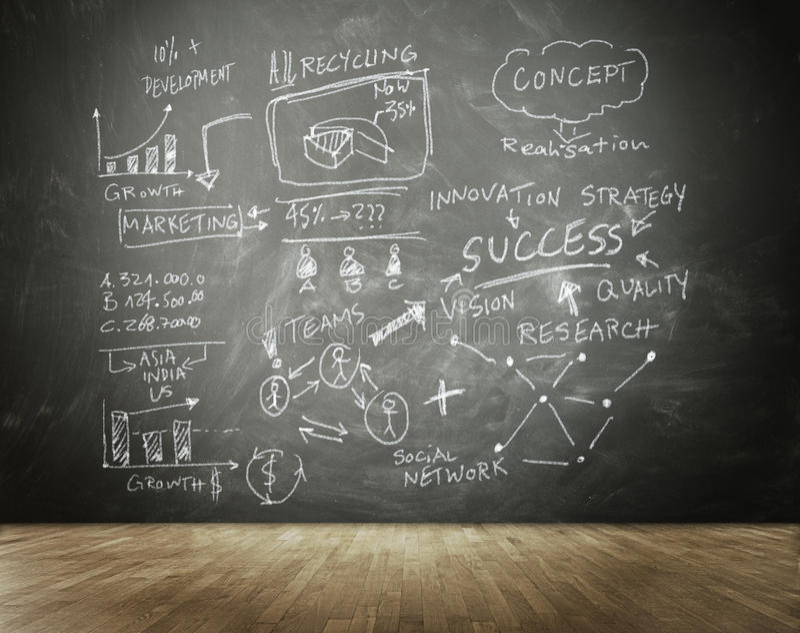 Skomplikowany plan biznesowy Rysujący na Chalkboard fotografia stock