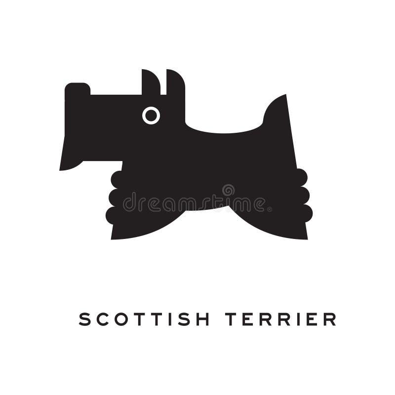 Skotsk terrierhundkontur som isoleras på vit bakgrund royaltyfri illustrationer