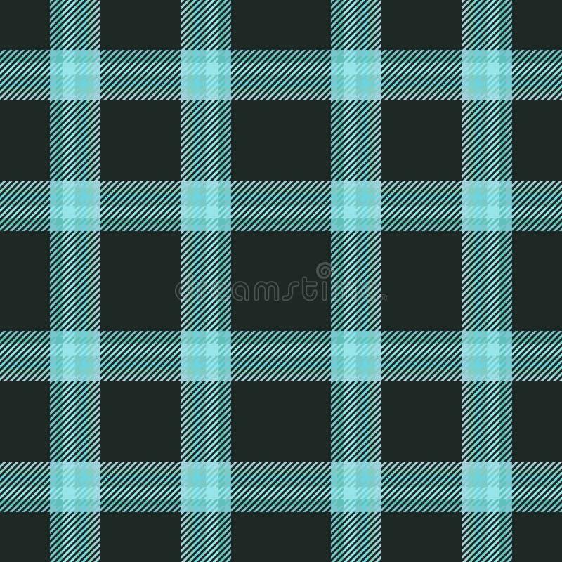 Skotskt tyg f?r pl?d och tartanmodell, brittisk design royaltyfri illustrationer