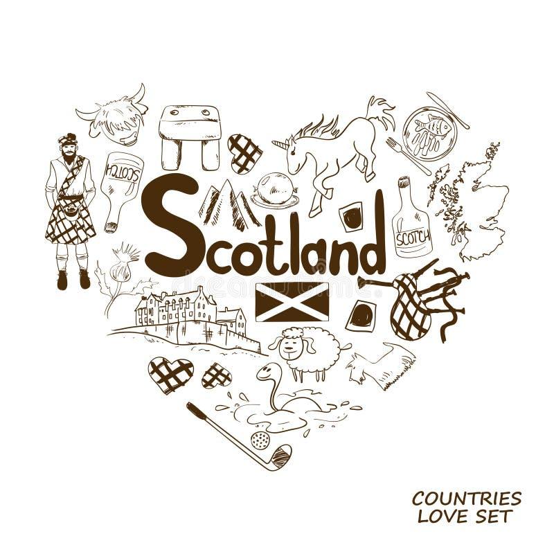 Skottland symboler i det hjärtaShape begreppet royaltyfri illustrationer