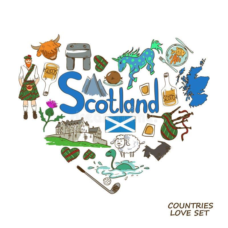 Skottland symboler i det hjärtaShape begreppet vektor illustrationer