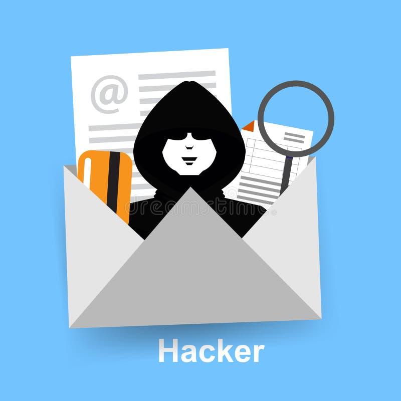 Skräppostpost och en hackersäkerhet på bokstav stock illustrationer