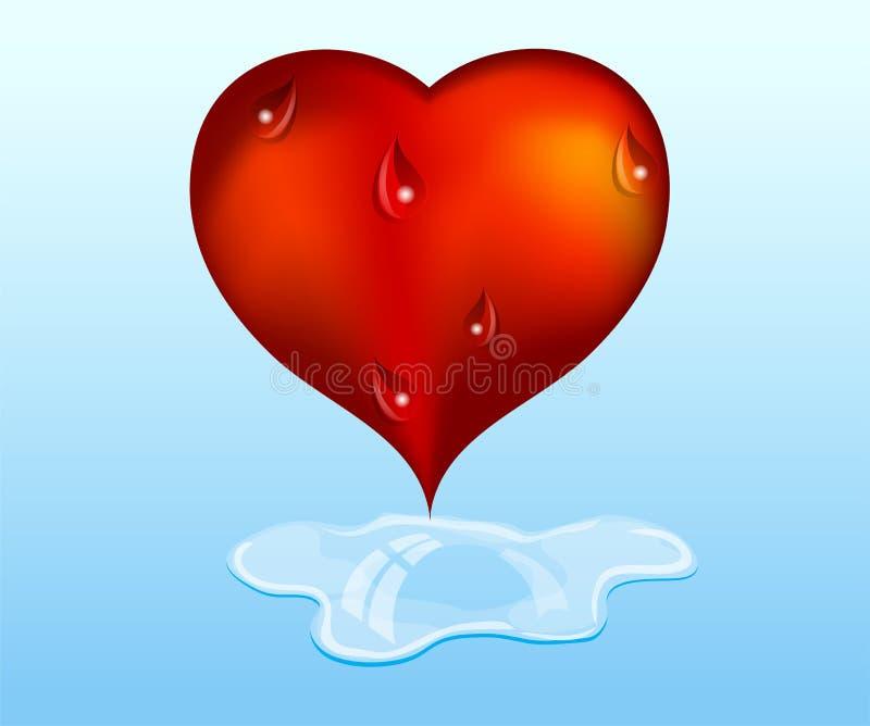 skriande hjärta vektor illustrationer