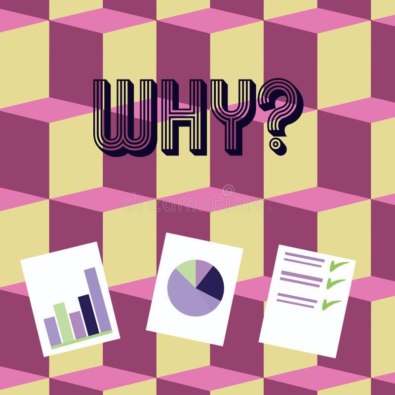 Skriva anmärkningen som visar Whyquestion Affärsfotoet som ställer ut att fråga för specifika svar av något, förhör frågar vektor illustrationer