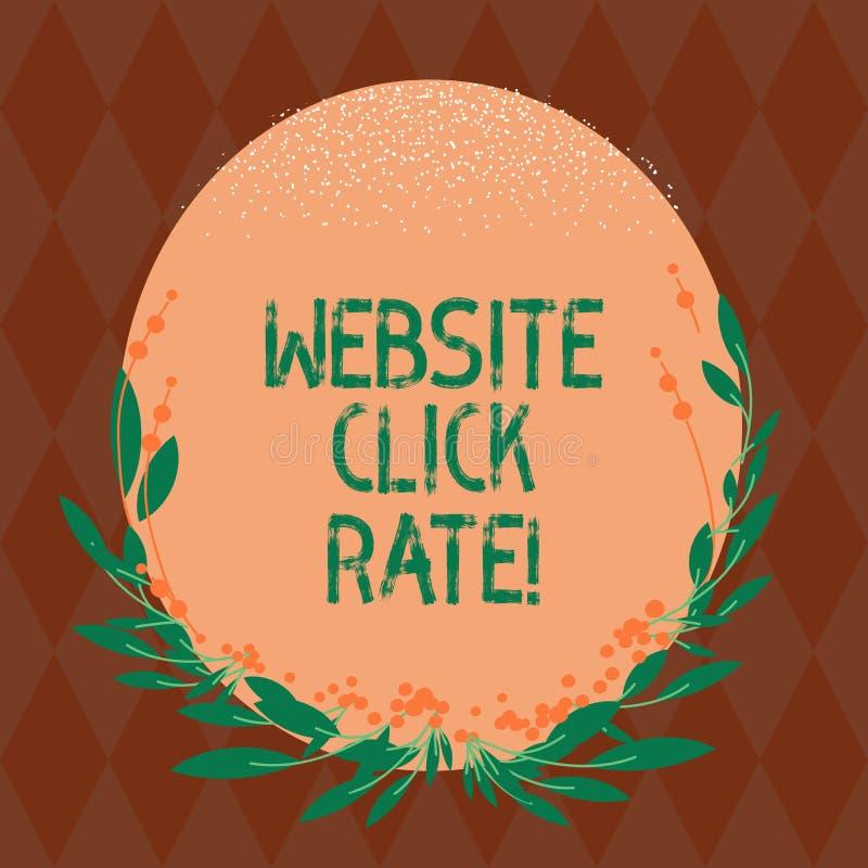 Skriva hastighet för klick för anmärkningsvisningWebsite Affärsfoto som ställer ut förhållandeanvändare som klickar specifik samm vektor illustrationer