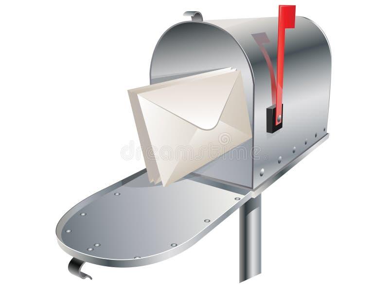 skrzynka pocztowa wektor ilustracja wektor