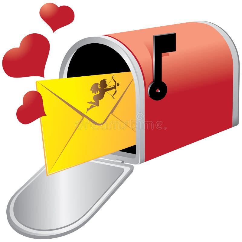 Skrzynka pocztowa z kochanka listem zdjęcia stock