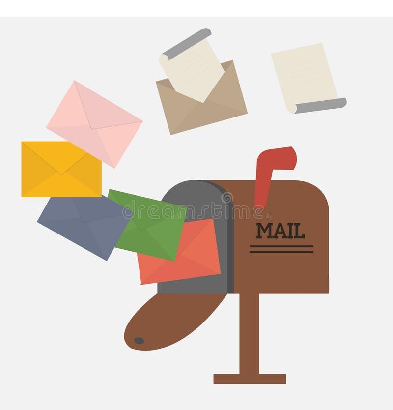 Skrzynka pocztowa z listem ilustracja wektor