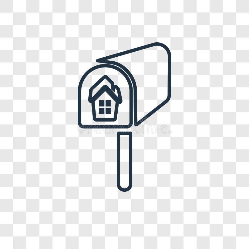 Skrzynki pocztowej pojęcia wektorowa liniowa ikona odizolowywająca na przejrzystym backg ilustracji