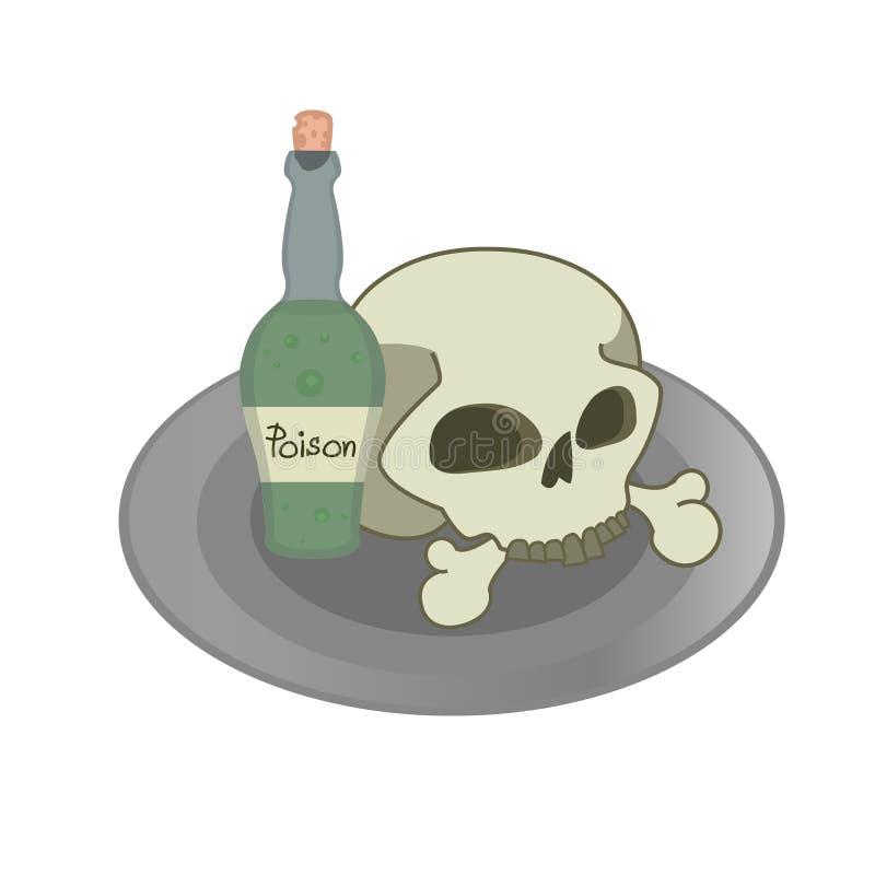 Skull on plate illustration royalty free illustration