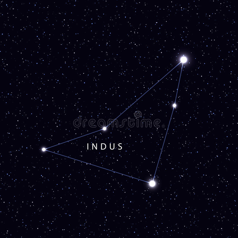 Sky Map with the name of the stars and constellations. royalty free illustration
