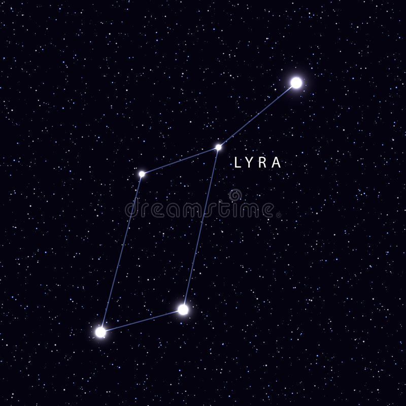 Sky Map with the name of the stars and constellations. Astronomical symbol constellation Lyra royalty free illustration