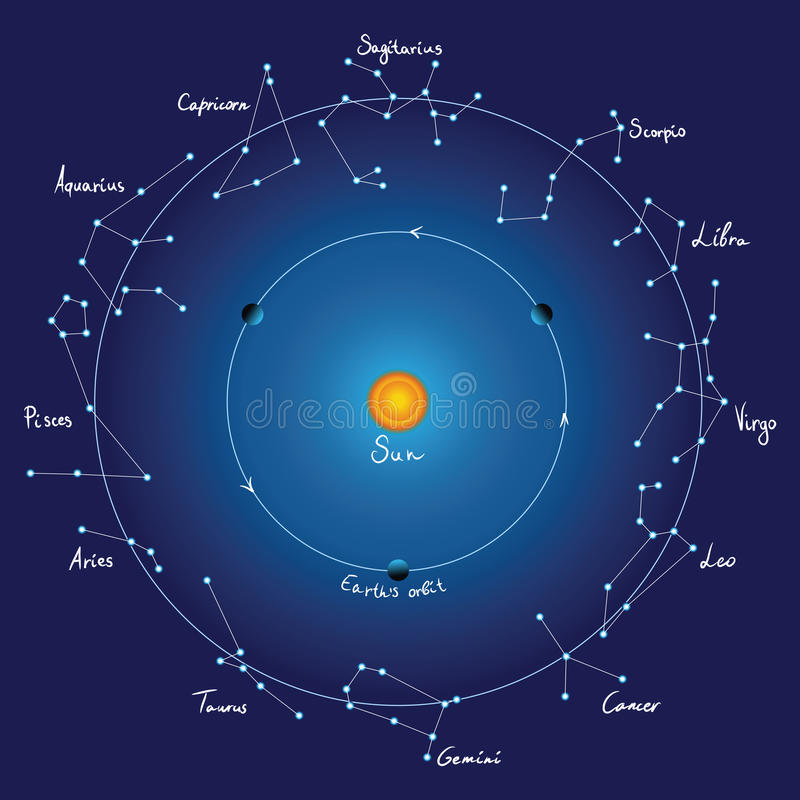 sky-map-zodiac-constellations-titles-18726328.jpg