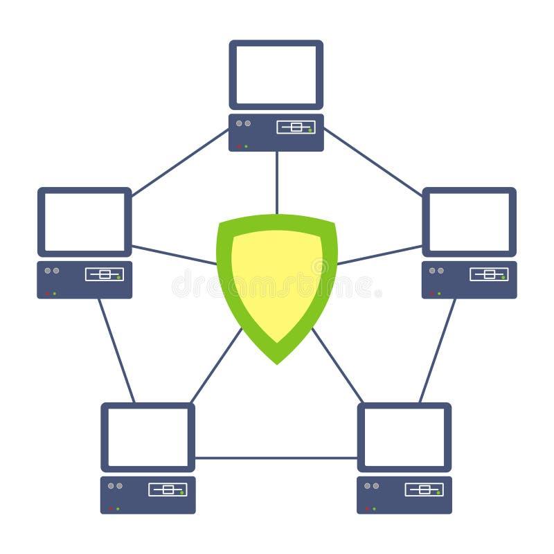 skyddat nätverk royaltyfri illustrationer