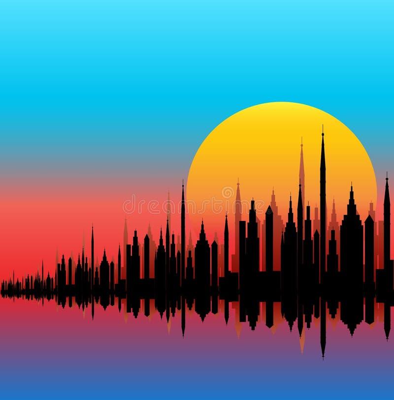 Skyline da cidade