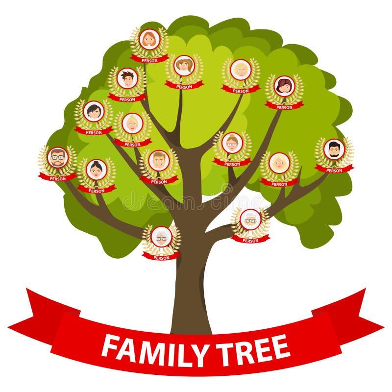 Släktforskningträd, stamträd med stående av familjen stock illustrationer